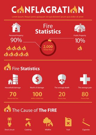 conflagration: Infographic of conflagration and property insurance in flat design. Vector. Illustration.