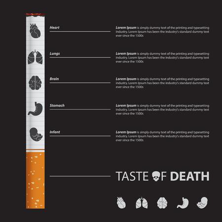 prohibido fumar: Mayo cartel 31 el Día Mundial Sin Tabaco. Conjunto de iconos de órganos. Vector. Ilustración