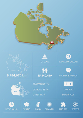 america map: Ottawa, Canada  map and travel Infographic template design. National data icons and element. Vector Illustration