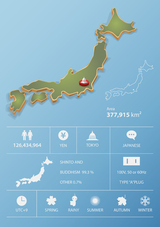Tokyo, Japan map and travel Infographic template design. National data icons and element. Vector Illustration Vectores