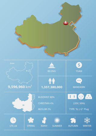the republic of china: Beijing, People Republic of China map and travel Infographic template design. National data icons and element. Vector Illustration