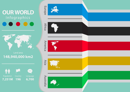 asia: Set of Infographics elements in our world concept. Vector Illustration