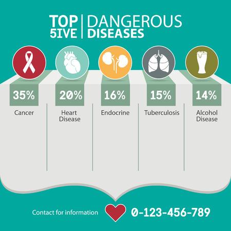 ataque al corazón: Infografía de los top 5 el riesgo de enfermedades peligrosas, médica y de la salud. Ilustración vectorial