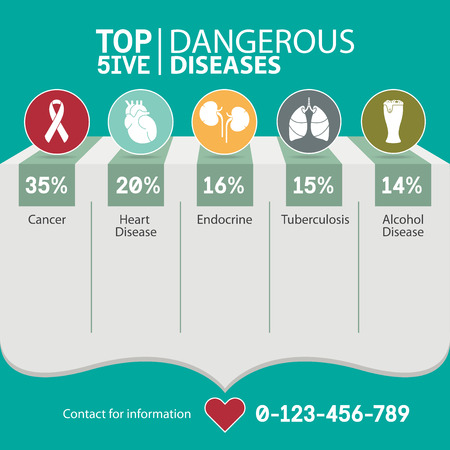 lungs: infographic for  top 5 the risk of dangerous diseases, medical and healthcare .  Vector  Illustration Illustration