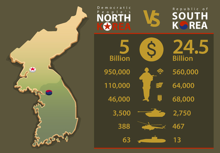 Infographics of North Korea and South Korea War, The Battle of Border.  Vector Illustration