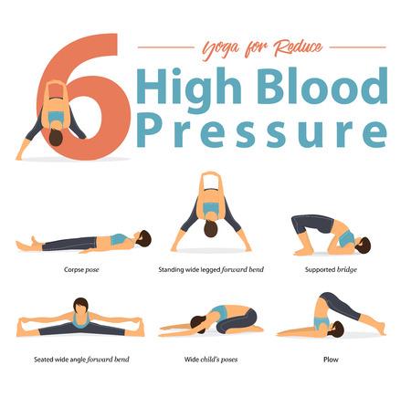 Conjunto de figuras femeninas de posturas de yoga para Infografía 6 Posturas de yoga para presión arterial alta en diseño plano. Figuras de mujer ejercicio en ropa deportiva azul y pantalones de yoga negros. Ilustración de vector.