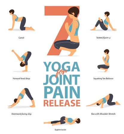 Conjunto de posturas de yoga figuras femeninas infografía. 7 posturas de yoga para el diseño plano de liberación de dolor articular. Figuras de mujer ejercicio en ropa deportiva azul y pantalones de yoga negros. Ilustración de vector.