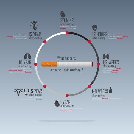 31 maja Infografika Światowego Dnia Bez Tytoniu. Świadomość dnia zakazu palenia. Korzyści z rzucenia palenia. Kampania Rzuć Palenie. Ilustracja wektorowa. Ilustracje wektorowe