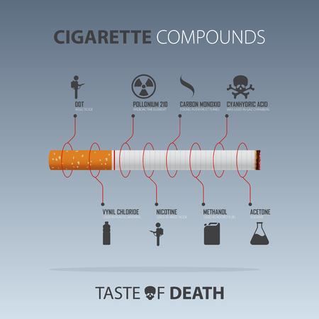 Infografica della Giornata mondiale senza tabacco del 31 maggio. No Smoking Day Consapevolezza. Campagna per smettere di fumare. Concetto di composto di sigaretta. Pericolo dal composto di sigarette infografica. Illustrazione di vettore.