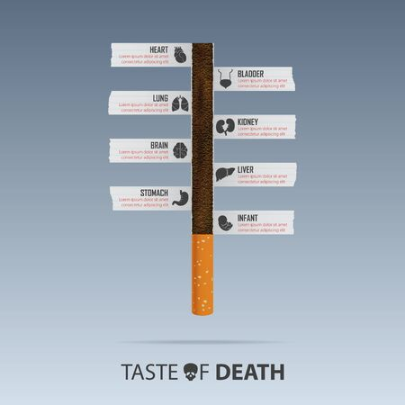 May 31st World No Tobacco Day Poster. Health Effects of Cigarette disease concept for tobacco poisoning infographic. No Smoking Day Poster. Stop Smoking awareness campaign banner. Vector Illustration.