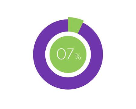 7% Percentage, 7 Percentage Circle diagram infographic Vettoriali