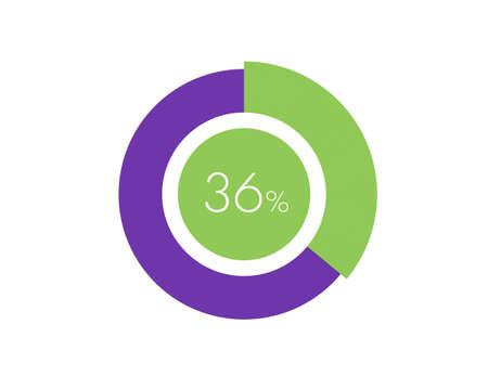 36% Percentage, 36 Percentage Circle diagram infographic