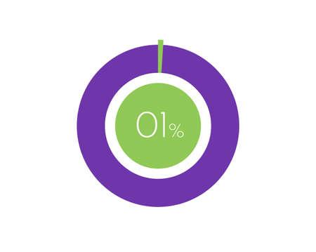 1% Percentage, 1 Percentage Circle diagram infographic Vettoriali