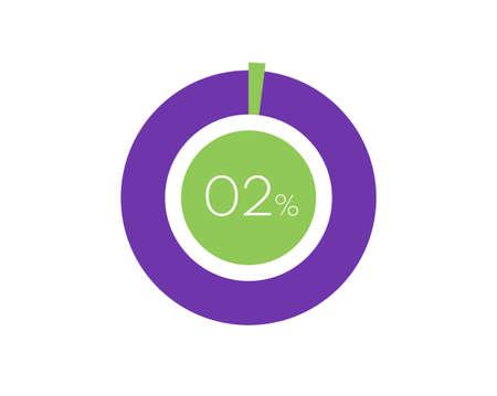 2% Percentage, 2 Percentage Circle diagram infographic
