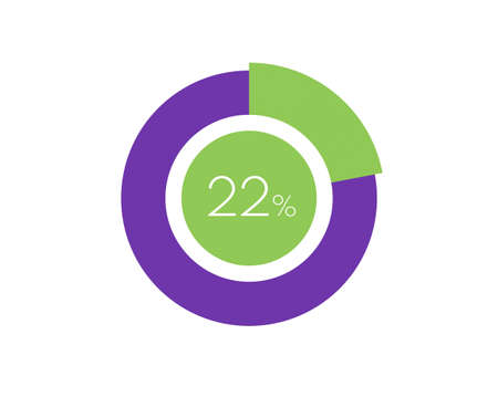 22% Percentage, 22 Percentage Circle diagram infographic Vettoriali