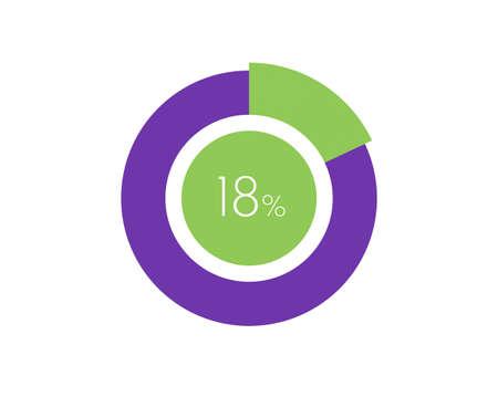 18% Percentage, 18 Percentage Circle diagram infographic