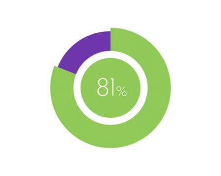 81% Percentage, 81 Percentage Circle diagram infographic