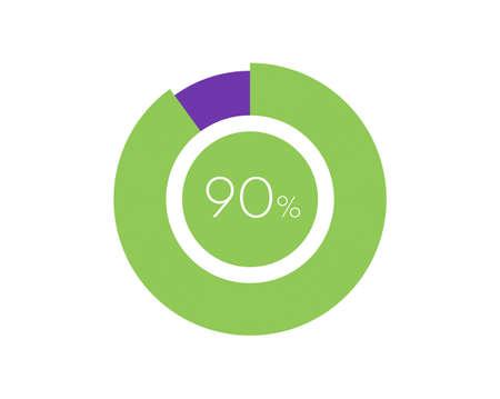 90% Percentage, 90 Percentage Circle diagram infographic