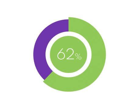 62% Percentage, 62 Percentage Circle diagram infographic