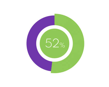 52% Percentage, 52 Percentage Circle diagram infographic