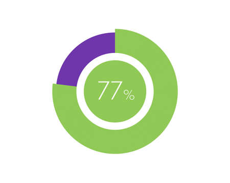77% Percentage, 77 Percentage Circle diagram infographic Vettoriali