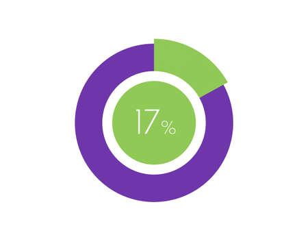 17% Percentage, 17 Percentage Circle diagram infographic