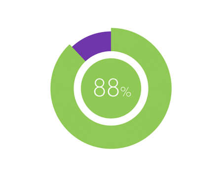 88% Percentage, 88 Percentage Circle diagram infographic