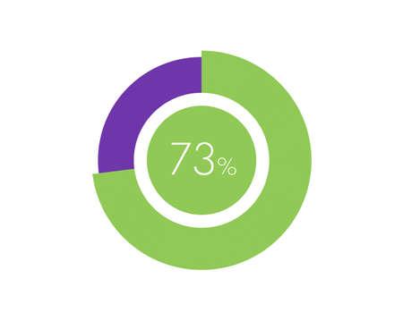 73% Percentage, 73 Percentage Circle diagram infographic