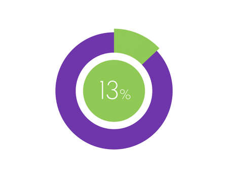 13% Percentage, 13 Percentage Circle diagram infographic