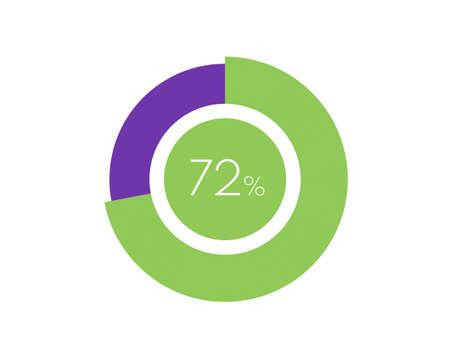 72% Percentage, 72 Percentage Circle diagram infographic