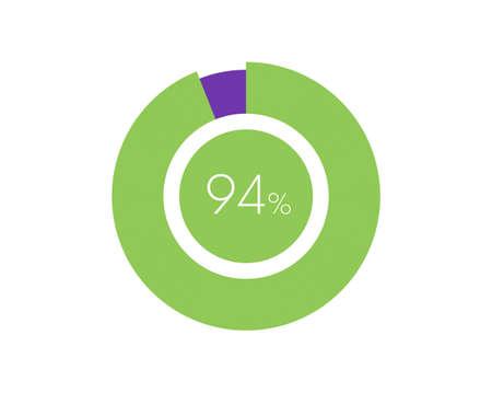 94% Percentage, 94 Percentage Circle diagram infographic
