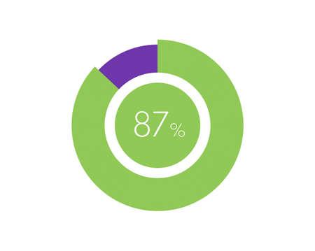 87% Percentage, 87 Percentage Circle diagram infographic