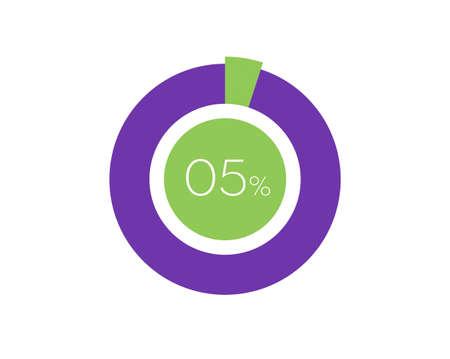 5% Percentage, 5 Percentage Circle diagram infographic
