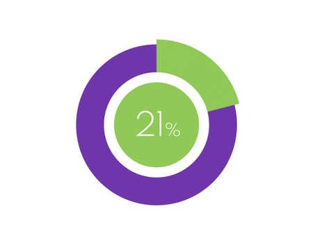 21% Percentage, 21 Percentage Circle diagram infographic