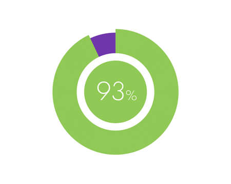 93% Percentage, 93 Percentage Circle diagram infographic Vettoriali
