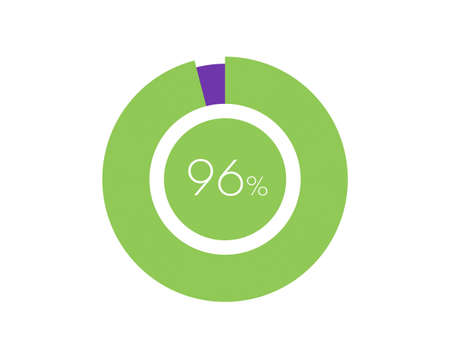96% Percentage, 96 Percentage Circle diagram infographic Vettoriali