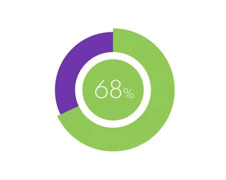 68% Percentage, 68 Percentage Circle diagram infographic