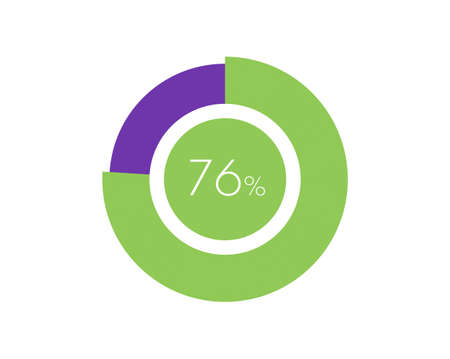 76% Percentage, 76 Percentage Circle diagram infographic Vettoriali