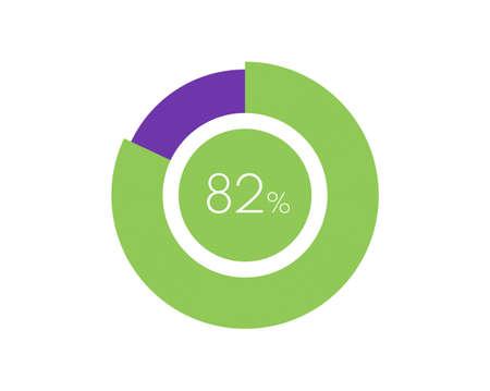 82% Percentage, 82 Percentage Circle diagram infographic