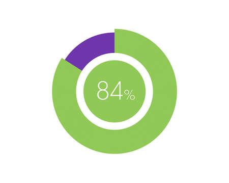 84% Percentage, 84 Percentage Circle diagram infographic