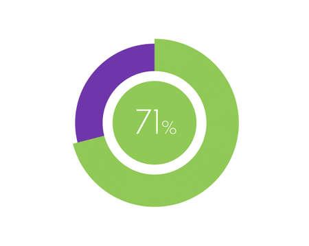 71% Percentage, 71 Percentage Circle diagram infographic Vettoriali