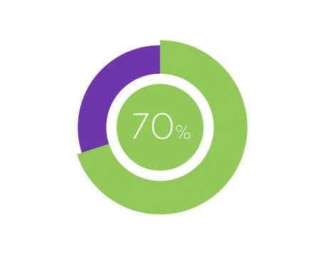 70% Percentage, 70 Percentage Circle diagram infographic Vettoriali