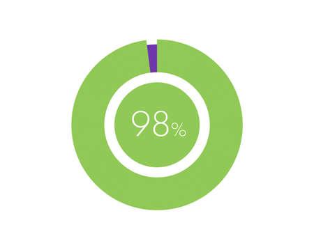 98% Percentage, 98 Percentage Circle diagram infographic