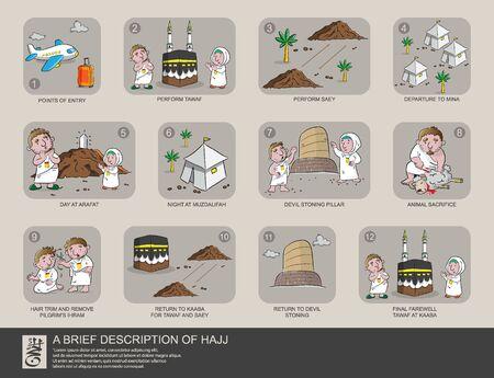 guide hajj or brief description of hajj with cartoon ilustration vector, happy eid adha