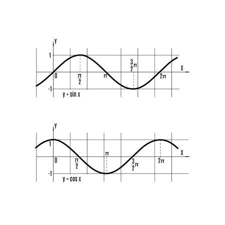 cosine: Vector illustration of mathematics functions y=sin x and y=cos x. Trigonometry sine and cosine function