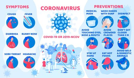 Coronavirus. Stop coronavirus. Antibacterial sign set. Bacteria kill symbol. Control infection. Germ kill. Infection icon. Pathogen respiratory influenza covid cells.