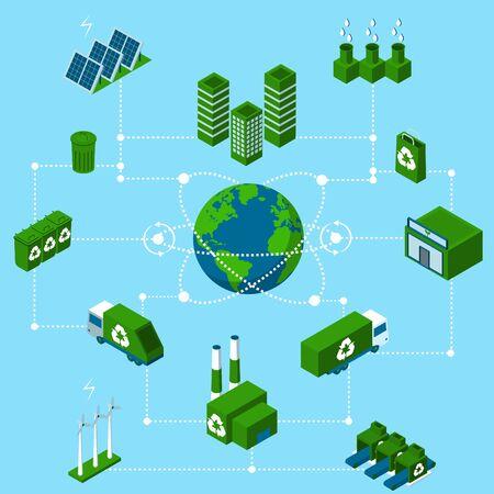 Innovative green technologies