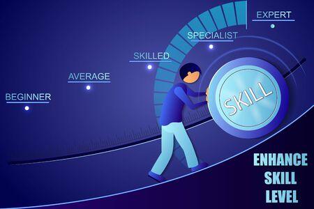 Skill levels knob button