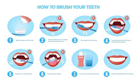 Sequence of designs showing how to brush teeth
