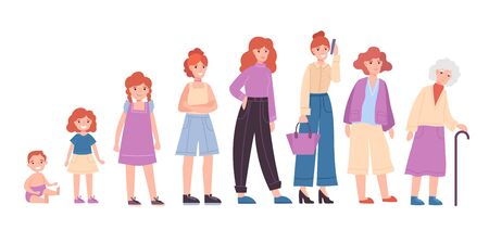 The ageing process of a woman Vector Illustratie